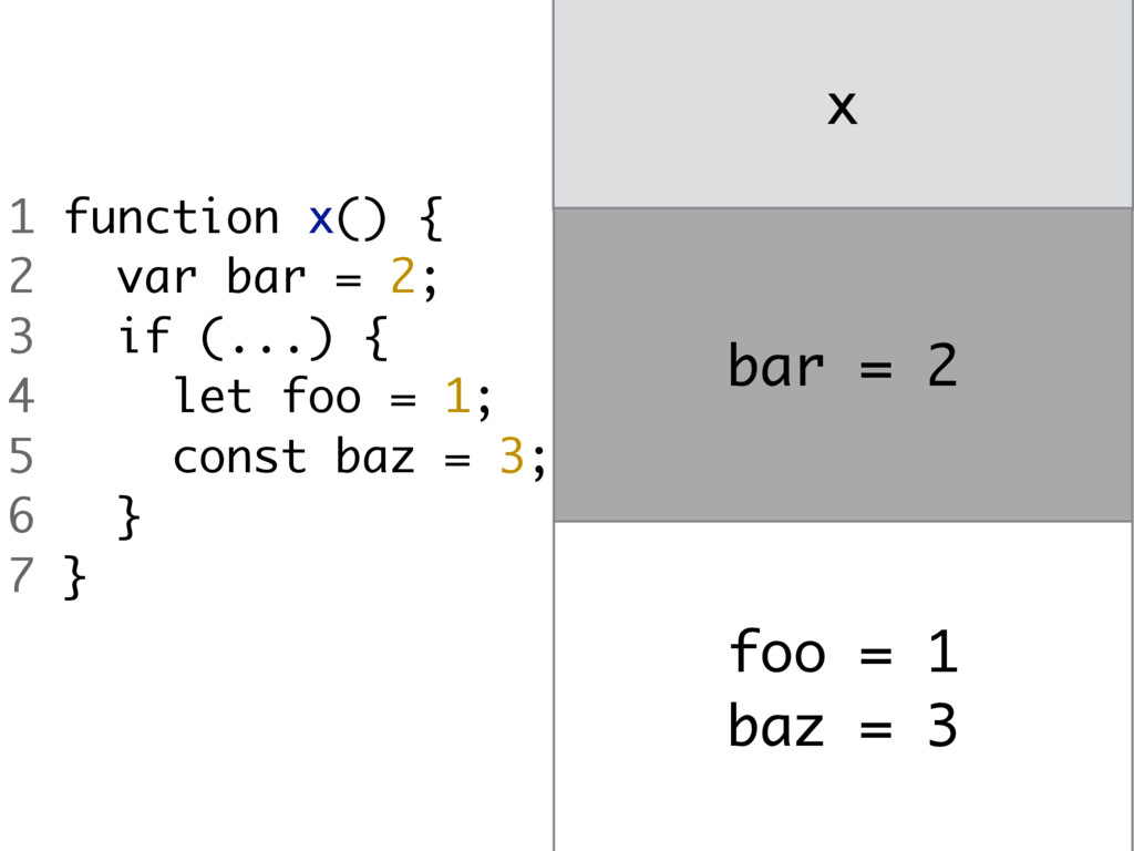 x bar = 2 foo = 1 baz = 3 1 function x() { 2 va...