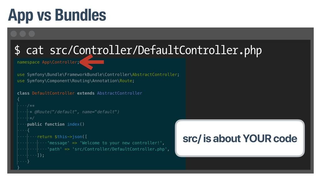 $ cat src/Controller/DefaultController.php App ...