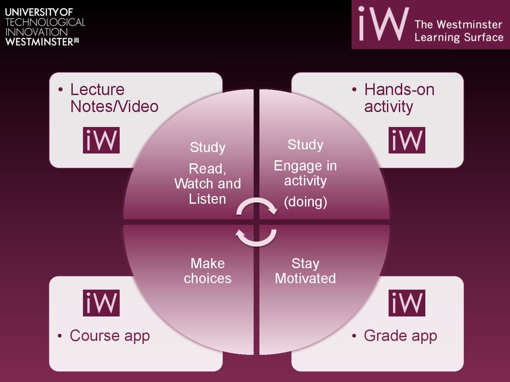 • Grade app • Course app • Hands-on activity...