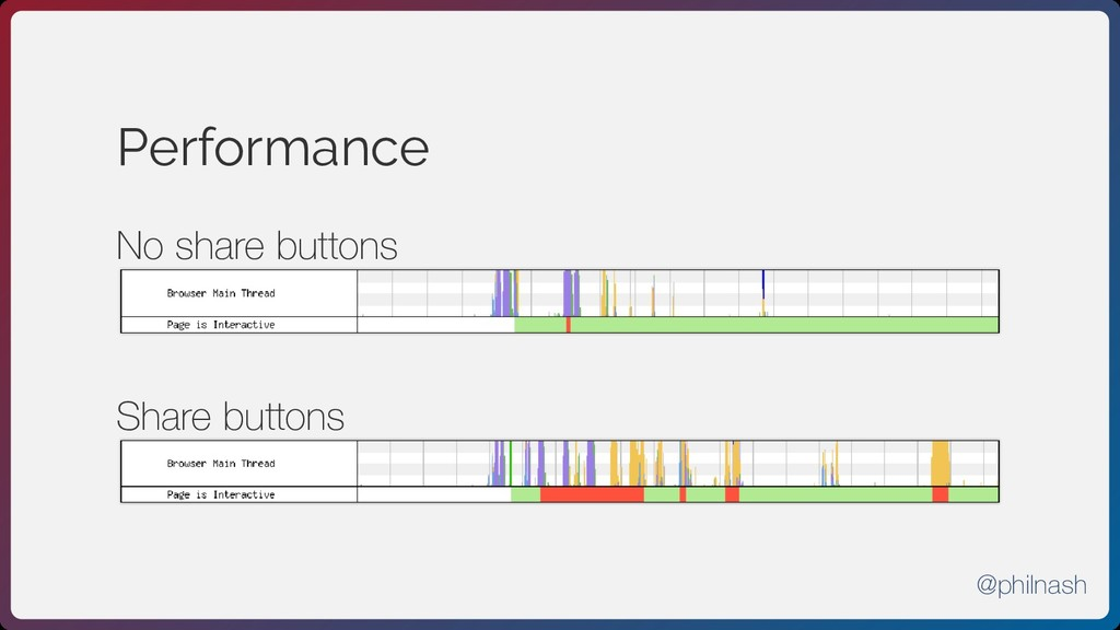 Performance No share buttons Share buttons @phi...