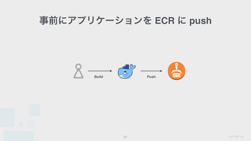 SUPINF Inc ࣄલʹΞϓϦέʔγϣϯΛ ECR ʹ push !21 Build Pu...