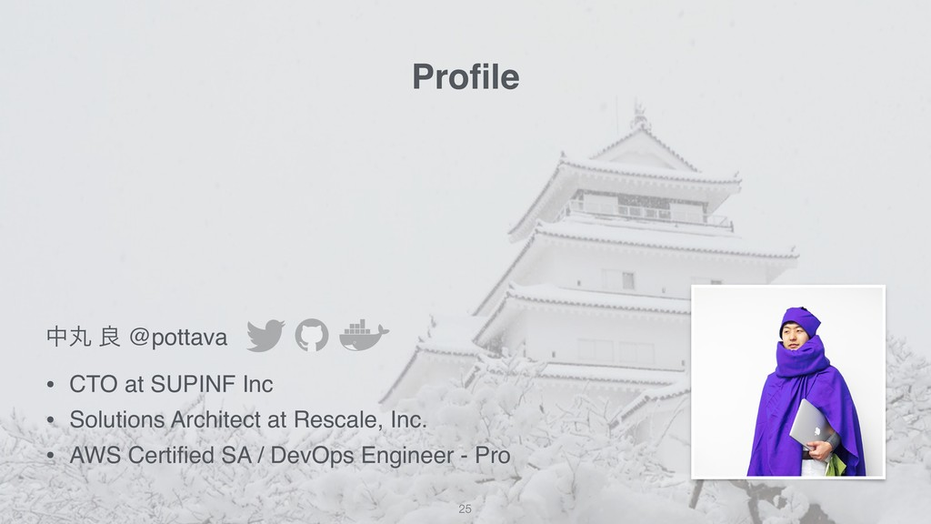 தؙ ྑ @pottava • CTO at SUPINF Inc • Solutions A...