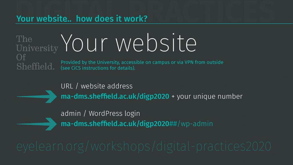 DIGITAL PRACTICES Your website… how does it wor...