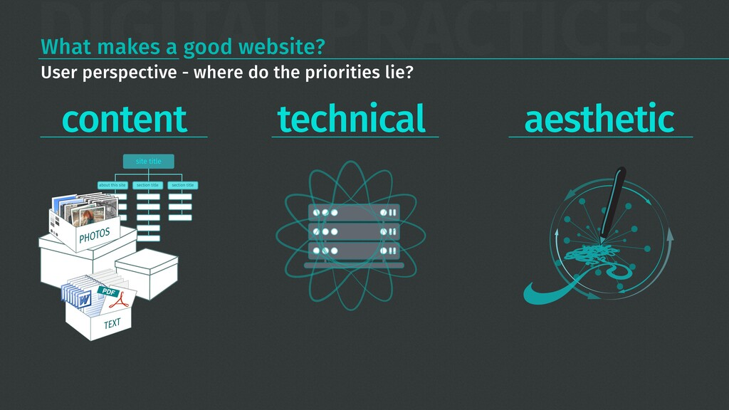 DIGITAL PRACTICES What makes a good website? TE...