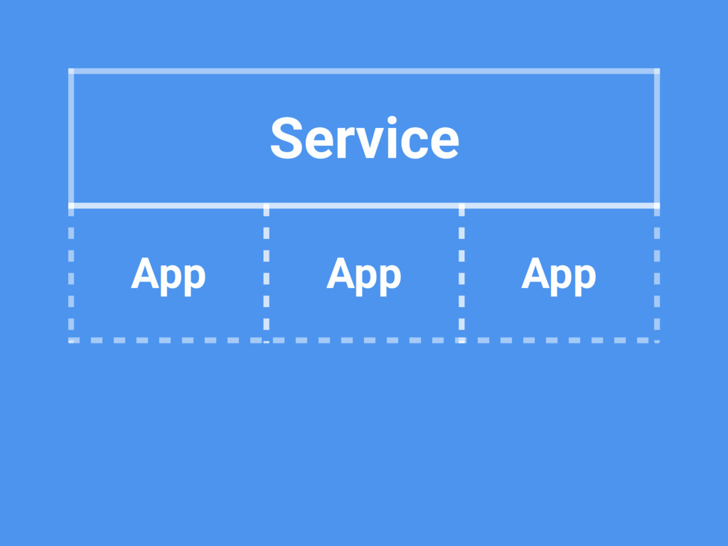Service App App App