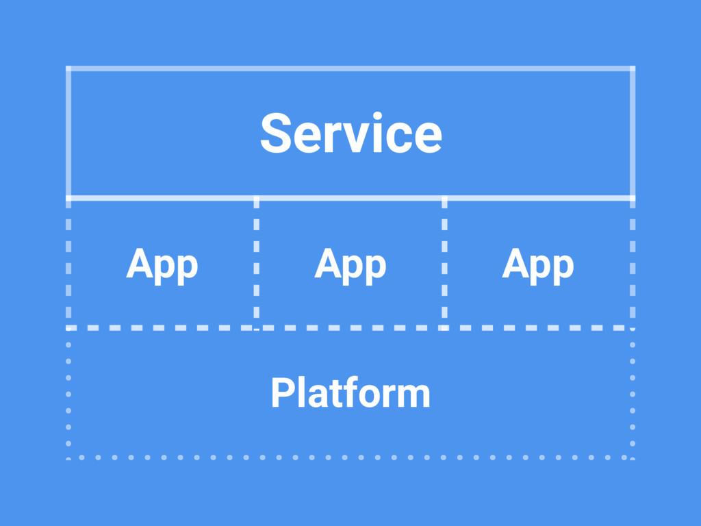 Service App App App Platform