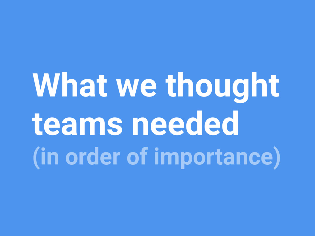What we thought teams needed (in order of impor...