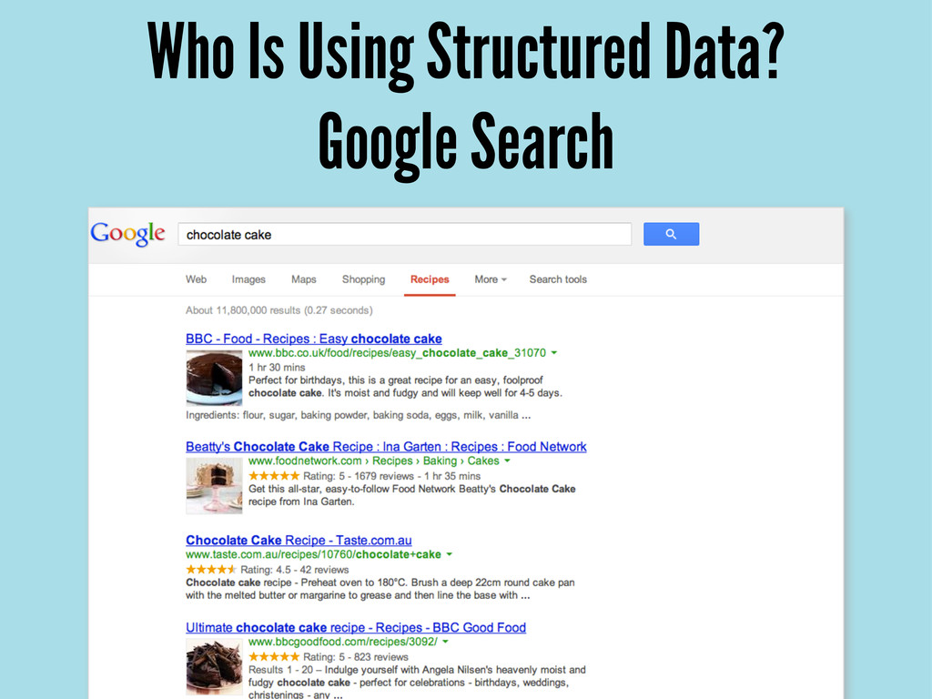 Who Is Using Structured Data? Google Search