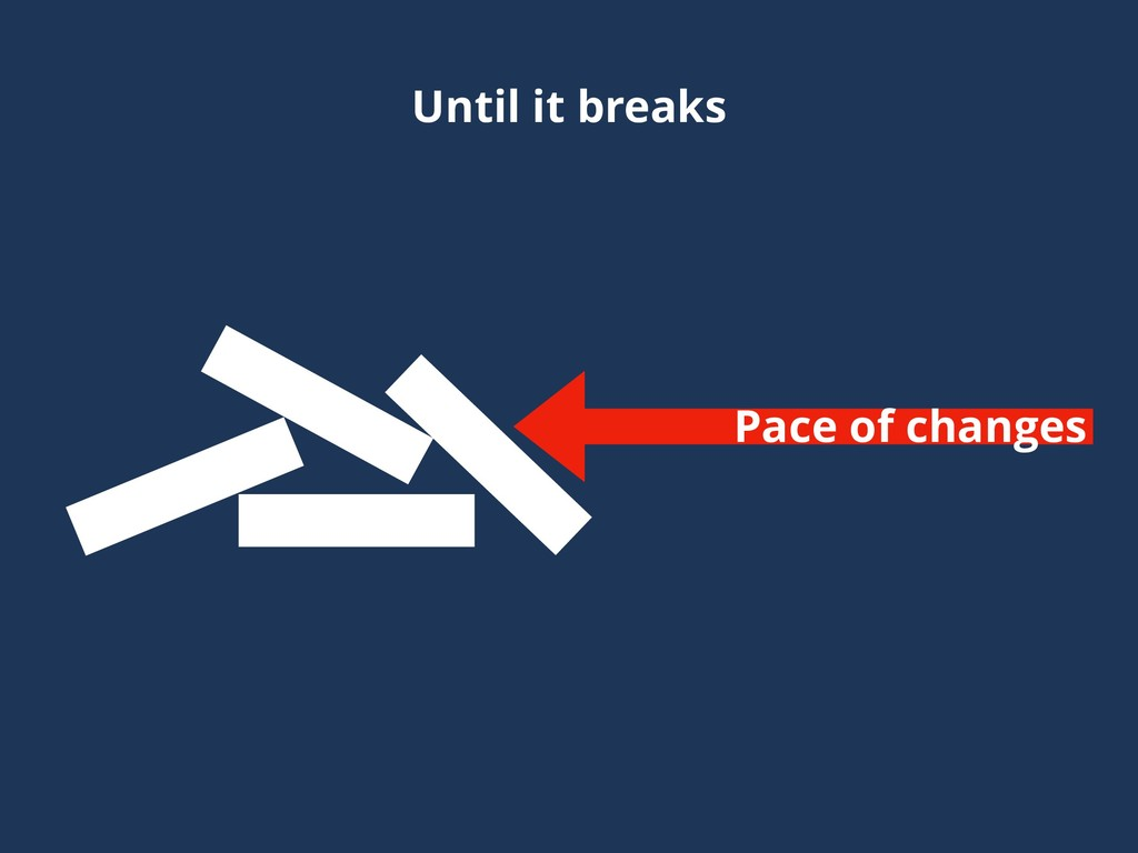 Until it breaks Pace of changes