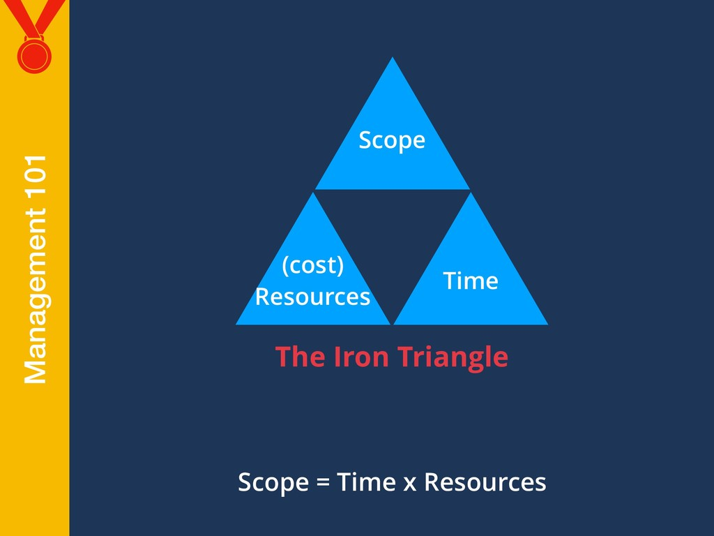 Management 101 Scope (cost)