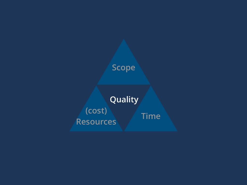 Scope (cost)
