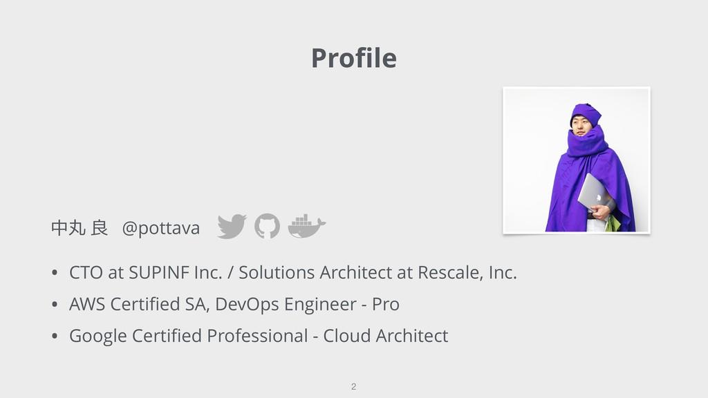 中丸 良 @pottava • CTO at SUPINF Inc. / Solutions ...