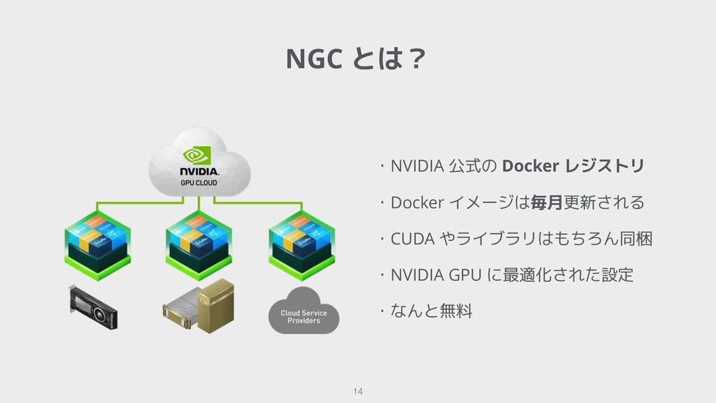 NGC とは? !14 ・NVIDIA 公式の Docker レジストリ ・Docker イメ...