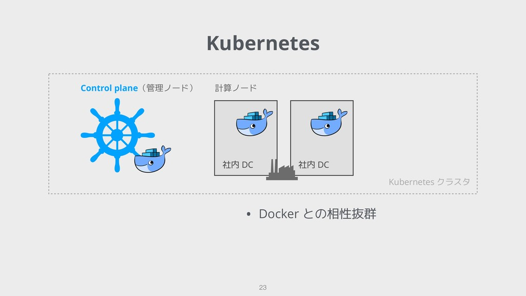 Kubernetes !23 Control plane(管理ノード)     計算ノード...