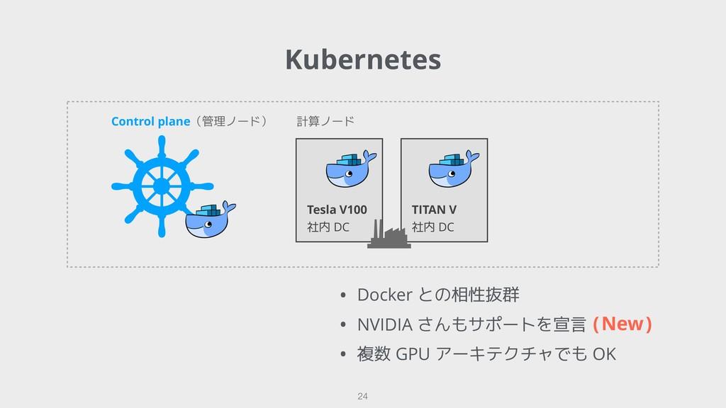 Kubernetes !24 Control plane(管理ノード)     計算ノード...