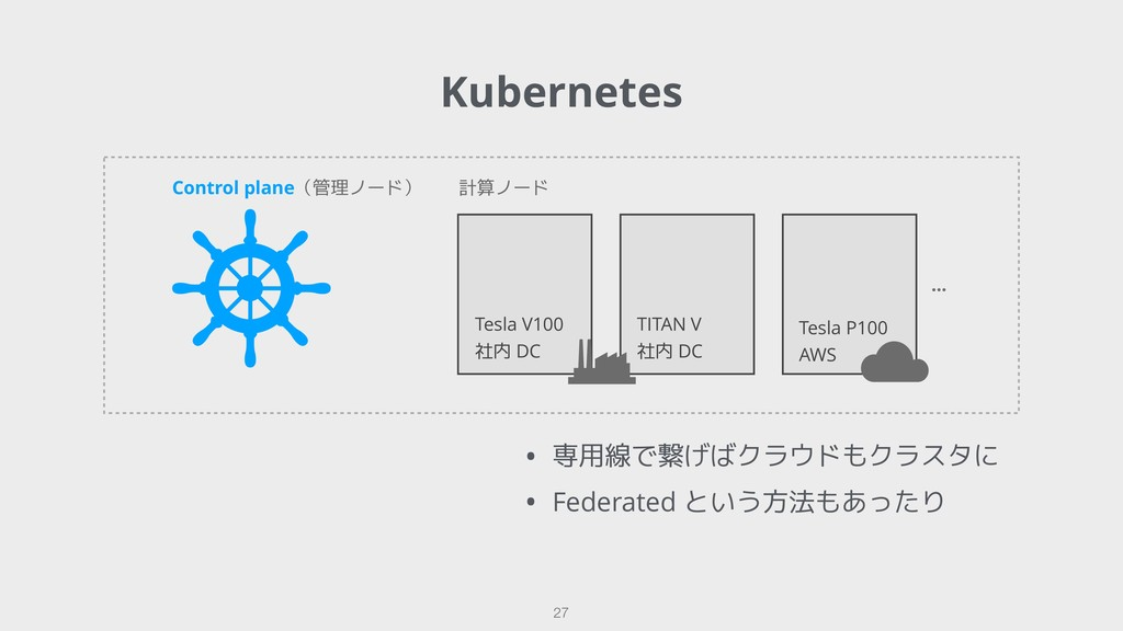 Kubernetes !27 Control plane(管理ノード)       計算ノ...