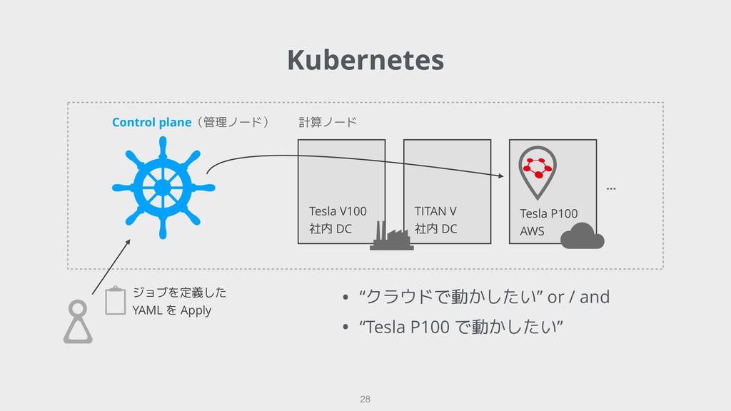 Kubernetes !28 Control plane(管理ノード) ジョブを定義した ...