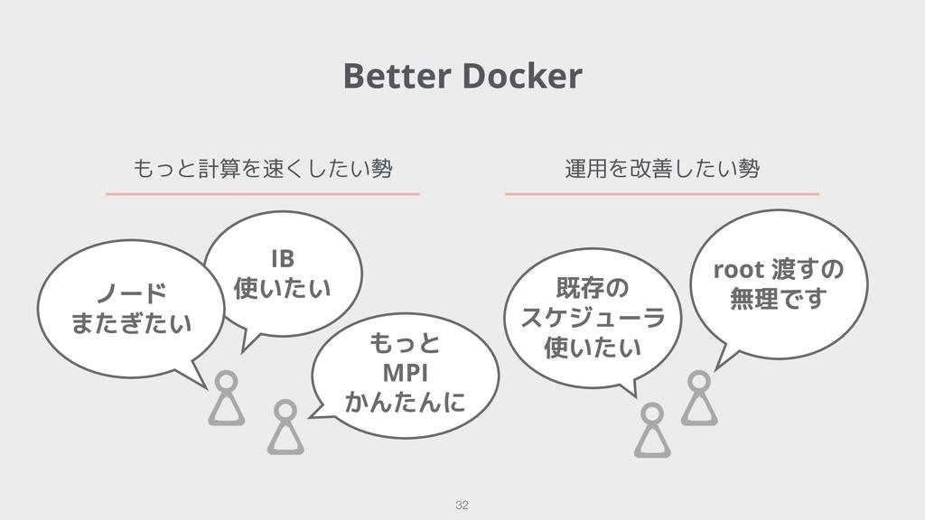 Better Docker !32 もっと計算を速くしたい勢 運用を改善したい勢 IB 使いた...