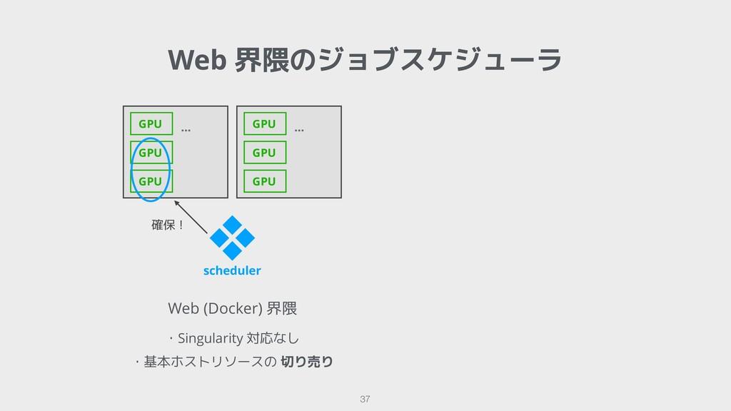Web 界隈のジョブスケジューラ !37 Web (Docker) 界隈 ・Singulari...