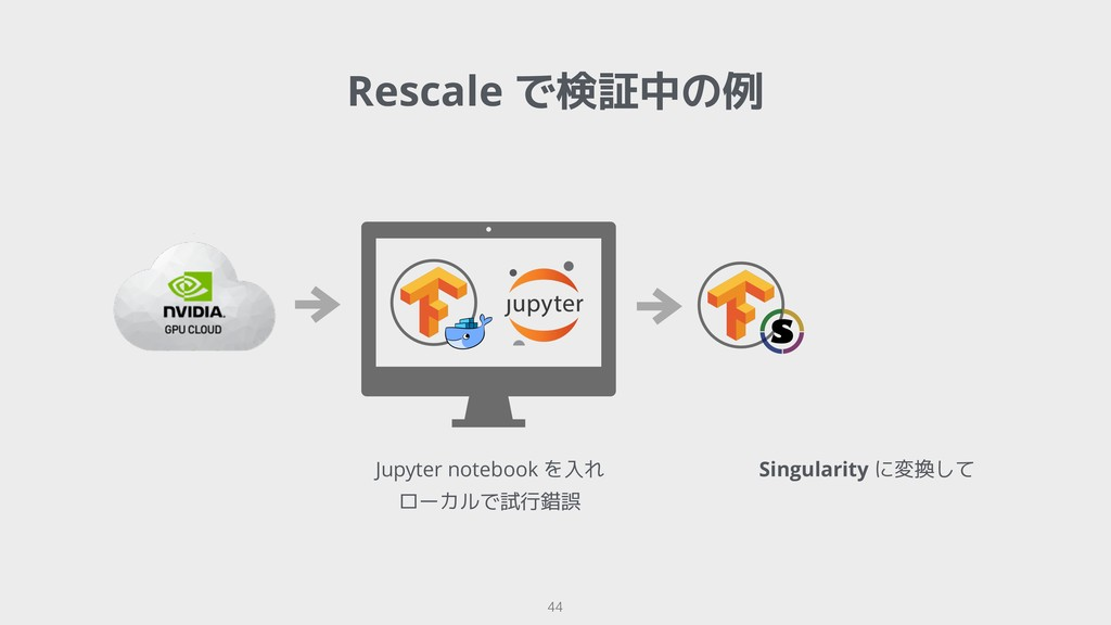 Rescale で検証中の例 !44 Jupyter notebook を入れ ローカルで試行...