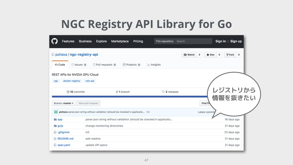 NGC Registry API Library for Go !47 レジストリから 情報を...
