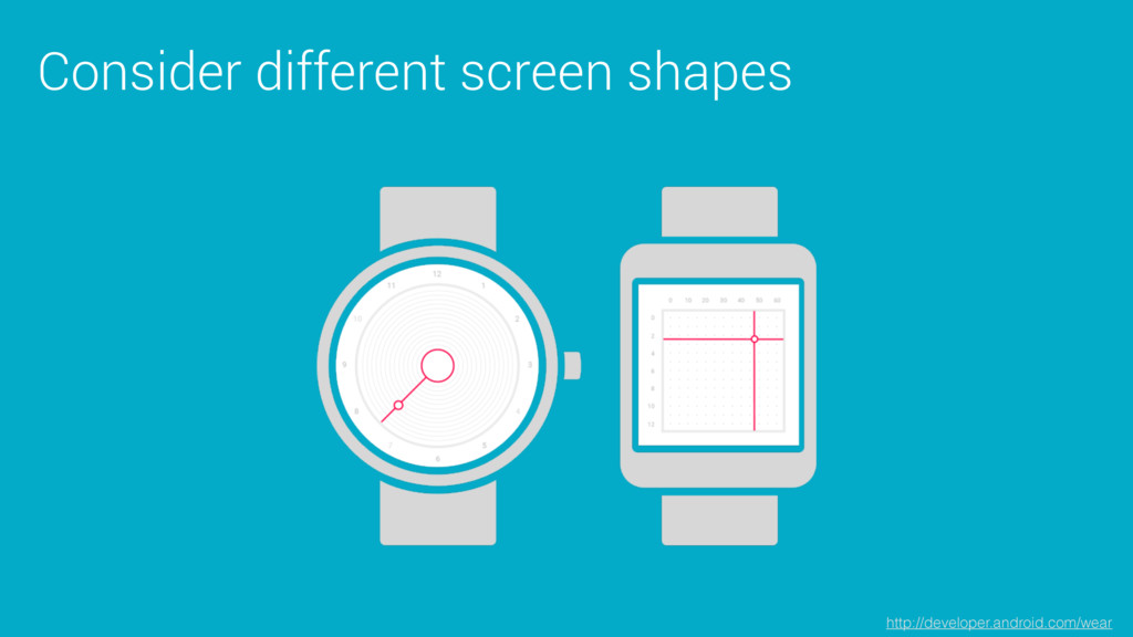 Consider different screen shapes http://develop...
