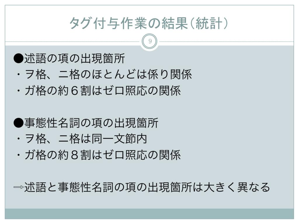 タグ付与作業の結果(統計) 9 ˔ड़ޠͷ߲ͷग़ݱՕॴ ɾϮ֨ɺχ֨ͷ΄ͱΜͲΓؔ ɾ...