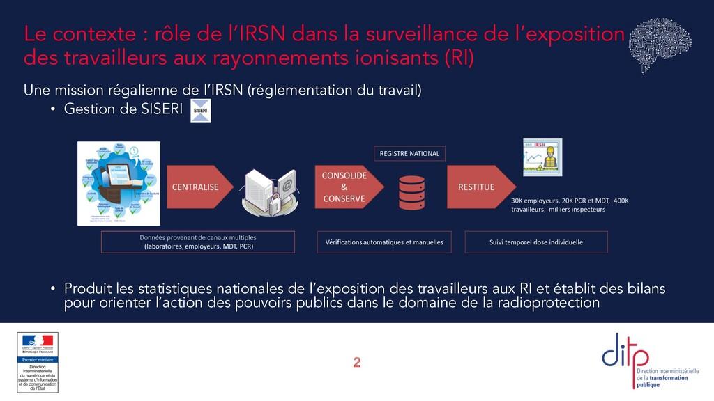 2 Le contexte : rôle de l'IRSN dans la surveill...