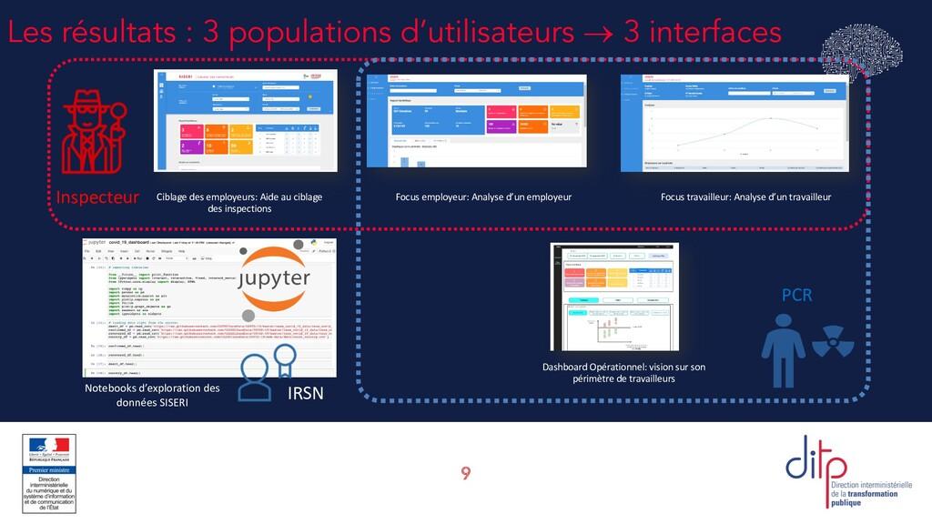 9 Les résultats : 3 populations d'utilisateurs ...