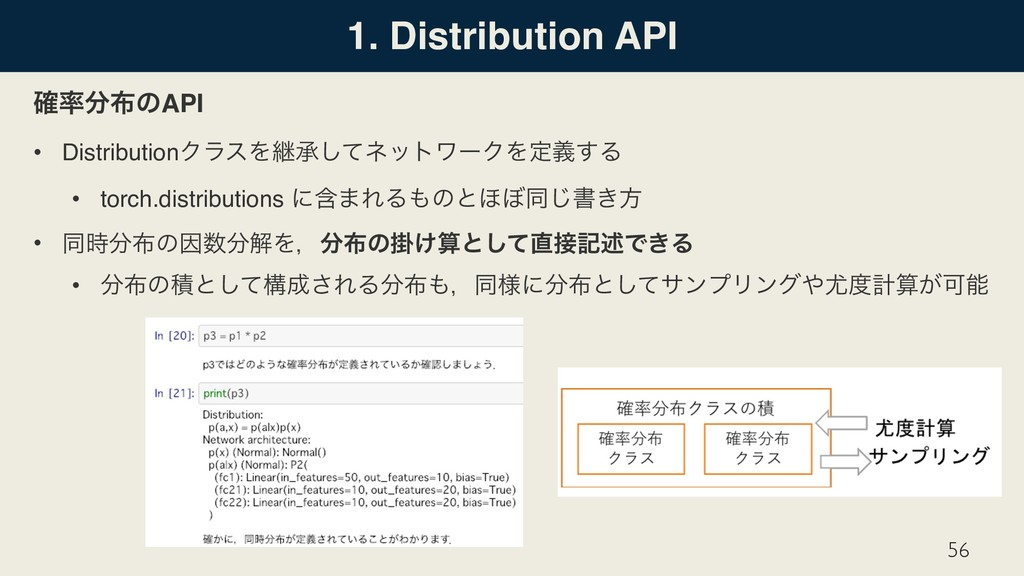 1. Distribution API ֬཰෼෍ͷAPI • DistributionΫϥεΛ...