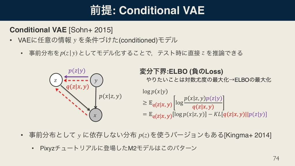 લఏ: Conditional VAE Conditional VAE [Sohn+ 2015...