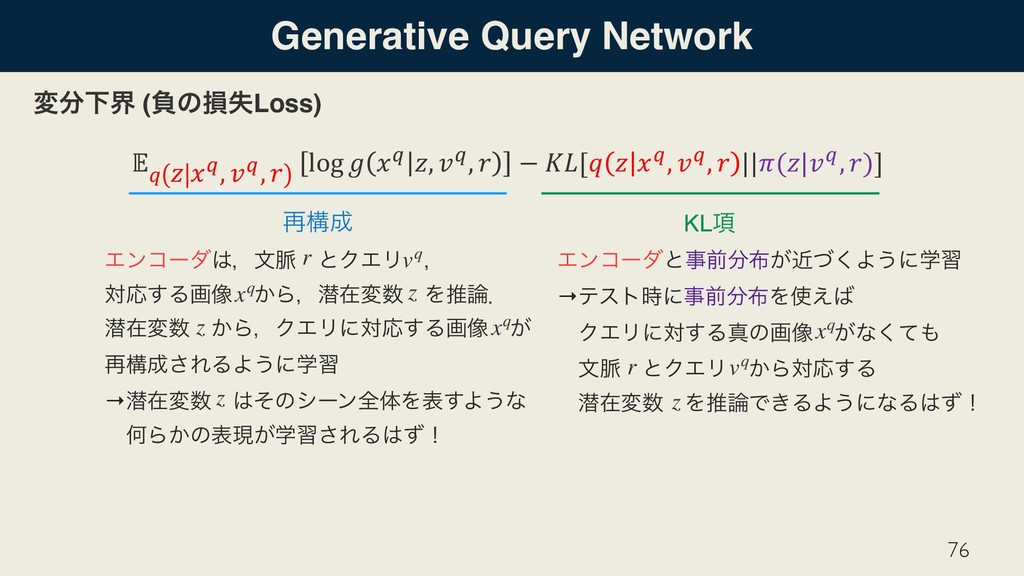 "Generative Query Network ม෼Լք (ෛͷଛࣦLoss) 76 ! ""..."