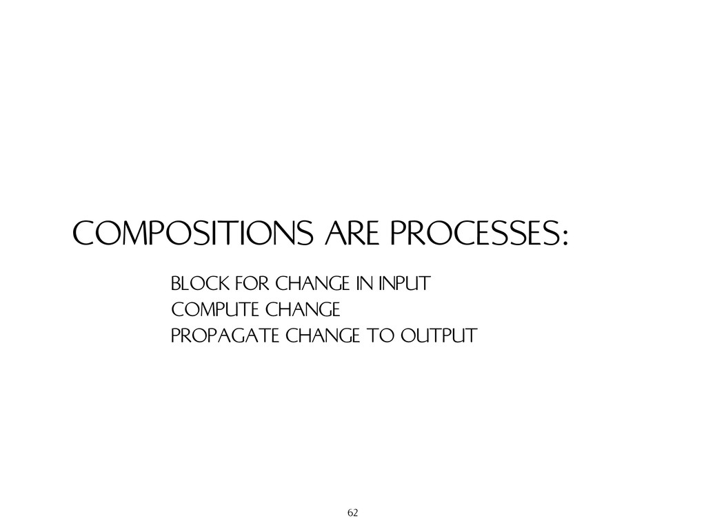 COMPOSITIONS ARE PROCESSES: BLOCK FOR CHANGE IN...