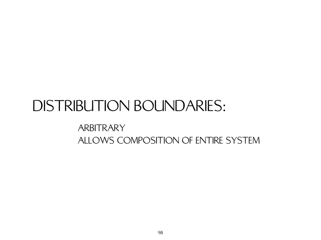 DISTRIBUTION BOUNDARIES: ARBITRARY ALLOWS COMPO...