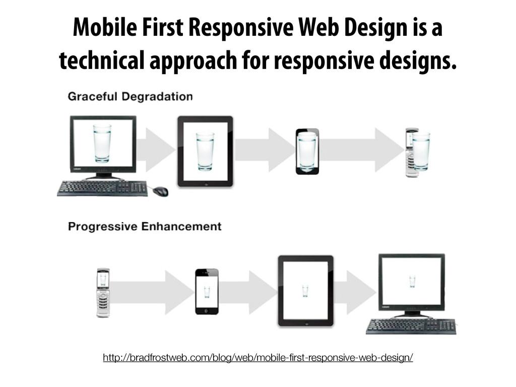 http://bradfrostweb.com/blog/web/mobile-first-re...