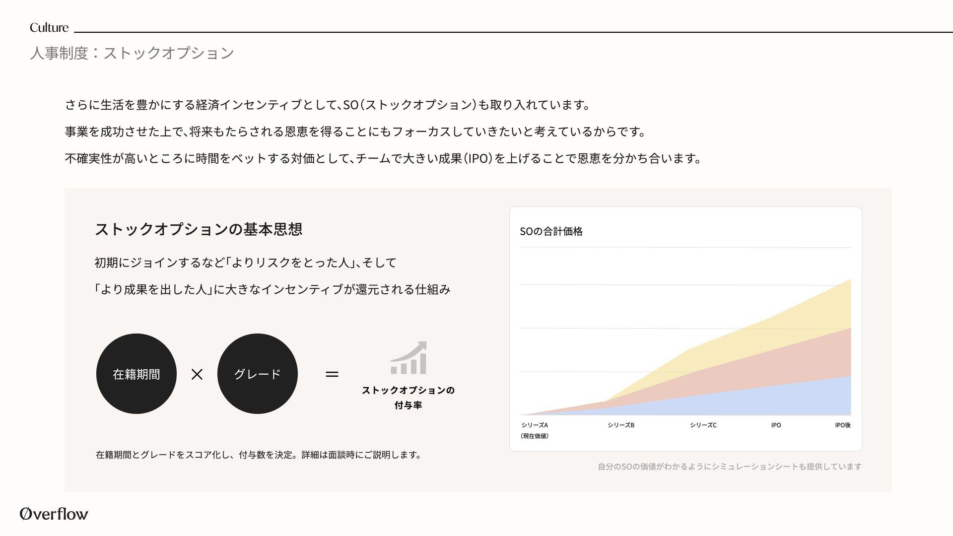 仕事の進め方 - フレシキブル組織 技術顧問 Engineer Engineer Engine...