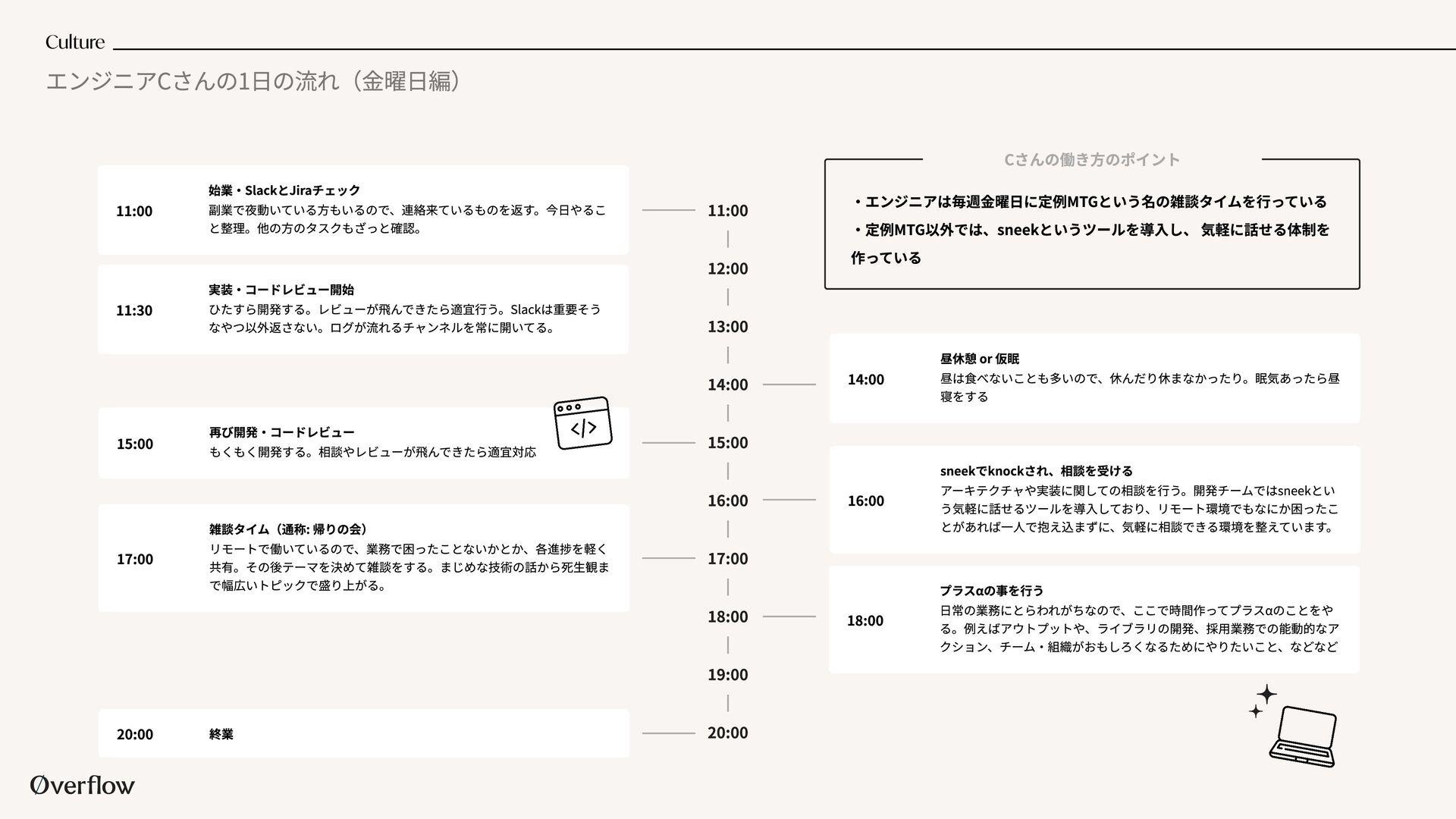 細かすぎる求人票 リモートはslackで #kintai に投げればok  直行直帰のきまずさ...