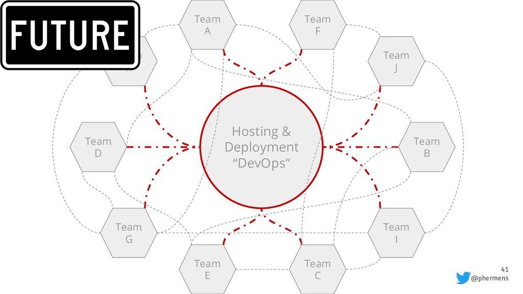 "41 @phermens Hosting & Deployment ""DevOps"" Team..."