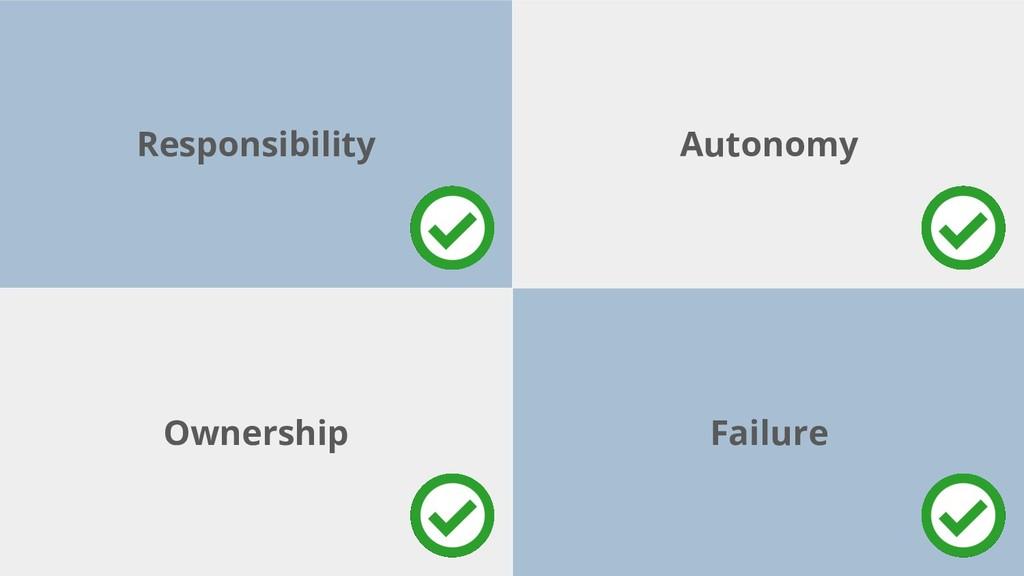 Responsibility Autonomy Failure Ownership