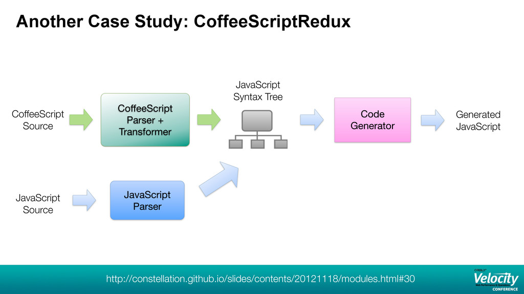 Another Case Study: CoffeeScriptRedux http://co...