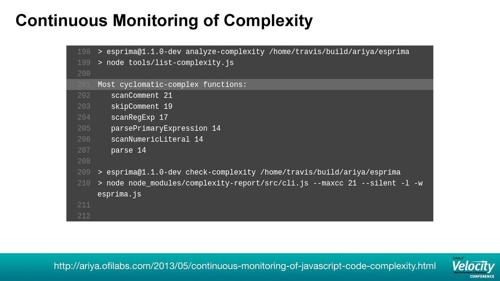 Continuous Monitoring of Complexity http://ariy...