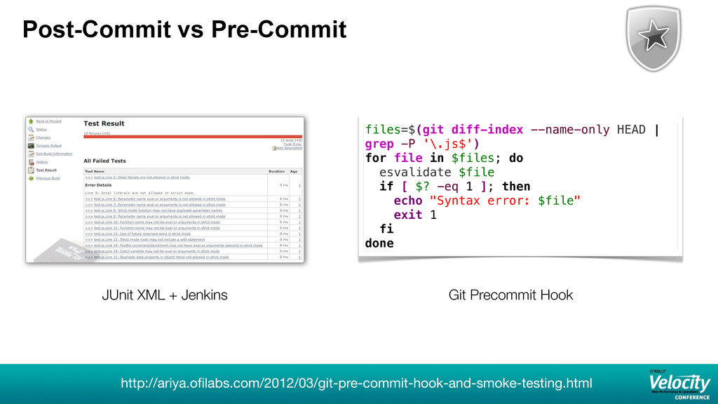 Post-Commit vs Pre-Commit http://ariya.ofilabs.c...