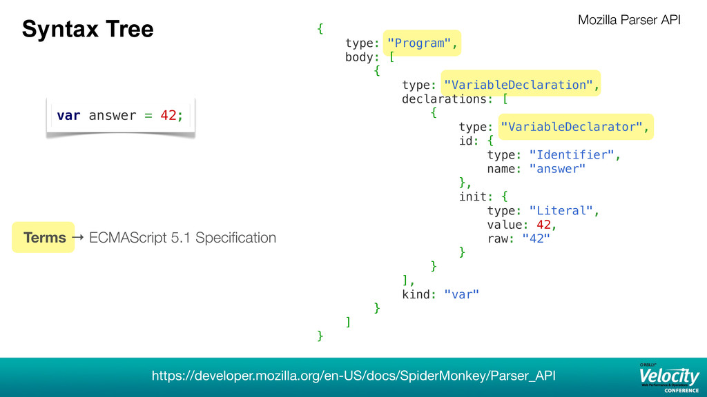 Syntax Tree Mozilla Parser API https://develope...