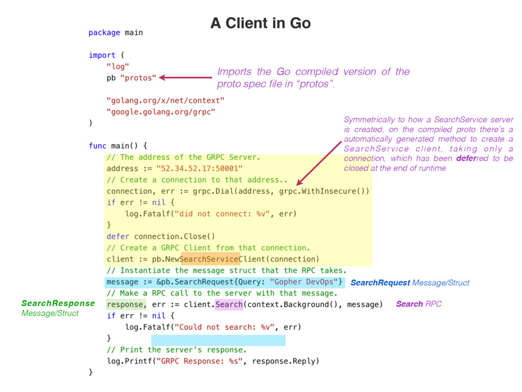 Imports the Go compiled version of the proto sp...