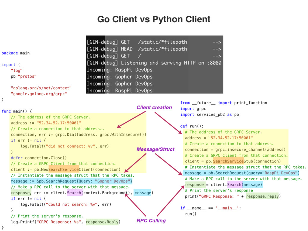 Go Client vs Python Client Client creation Mess...