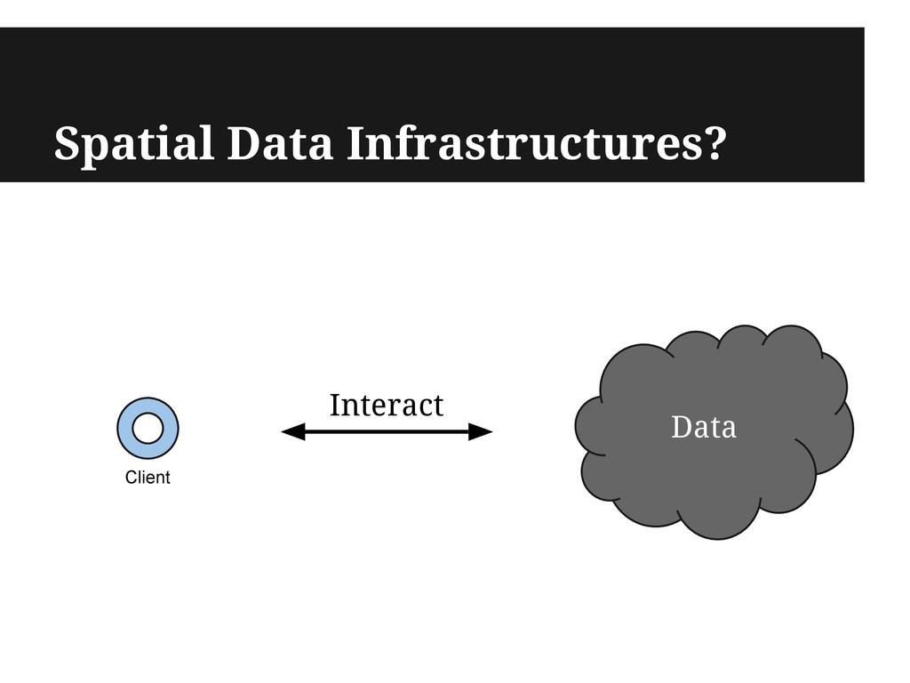 Client Data Interact Spatial Data Infrastructur...