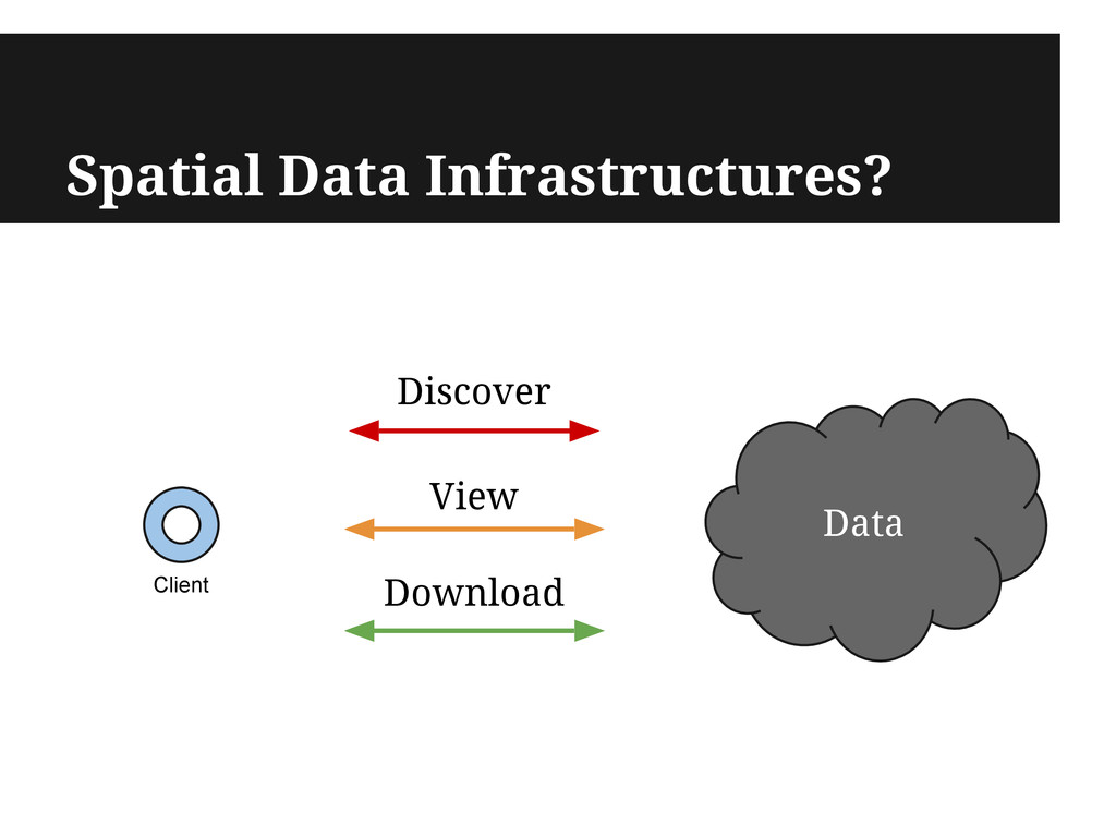 Client Data Discover View Download Spatial Data...