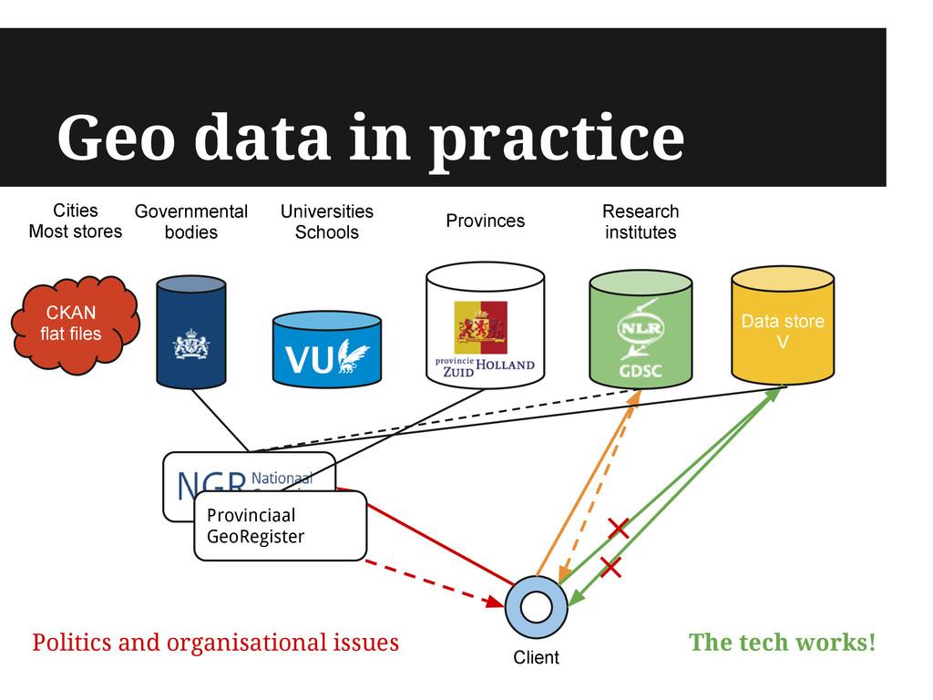 Geo data in practice Client NLR Universities Sc...