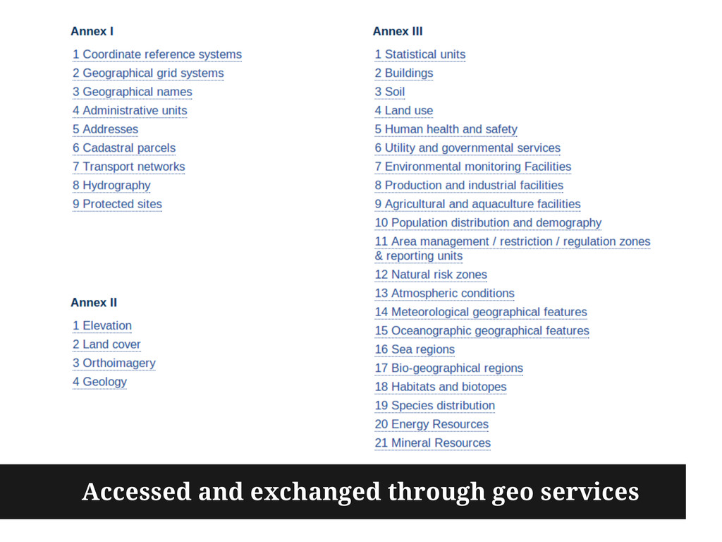 Accessed and exchanged through geo services