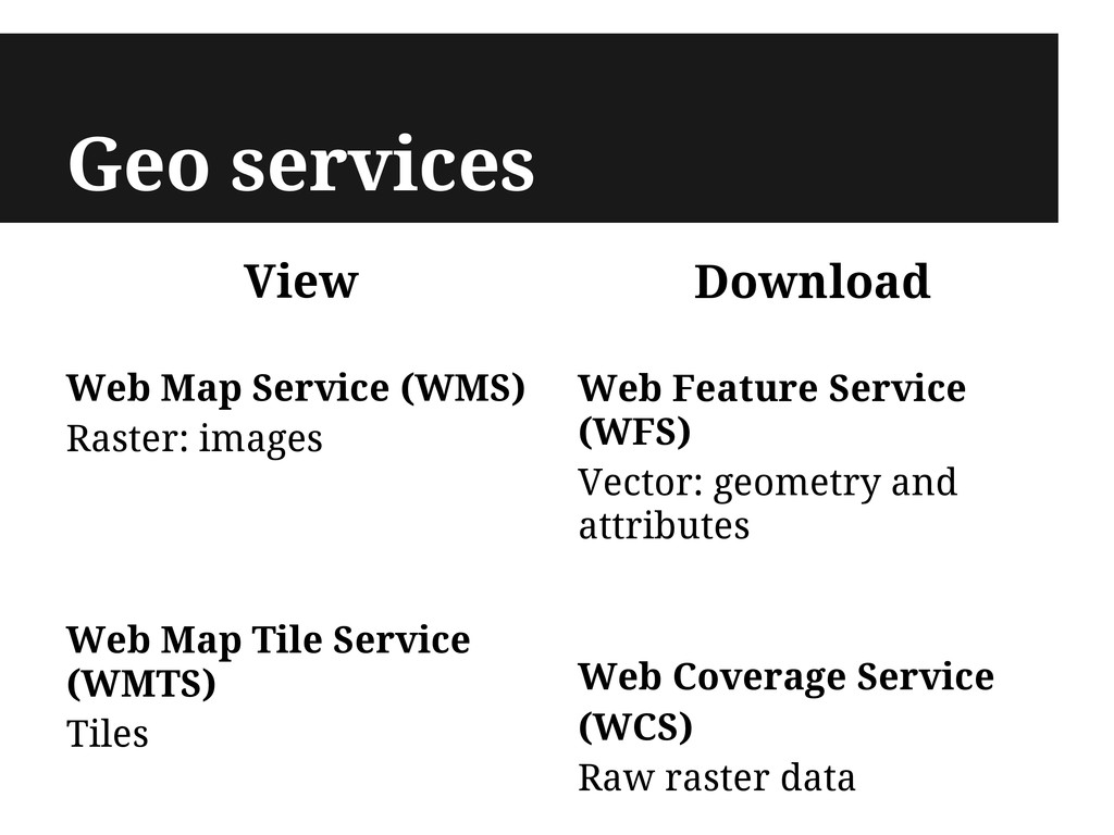 Geo services View Web Map Service (WMS) Raster:...